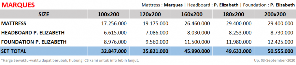 King_Koil_Marques_SpringbedbagusCom_Price_update_03092020