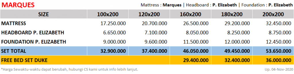 King_Koil_Marques_SpringbedbagusCom_Price_update_04112020